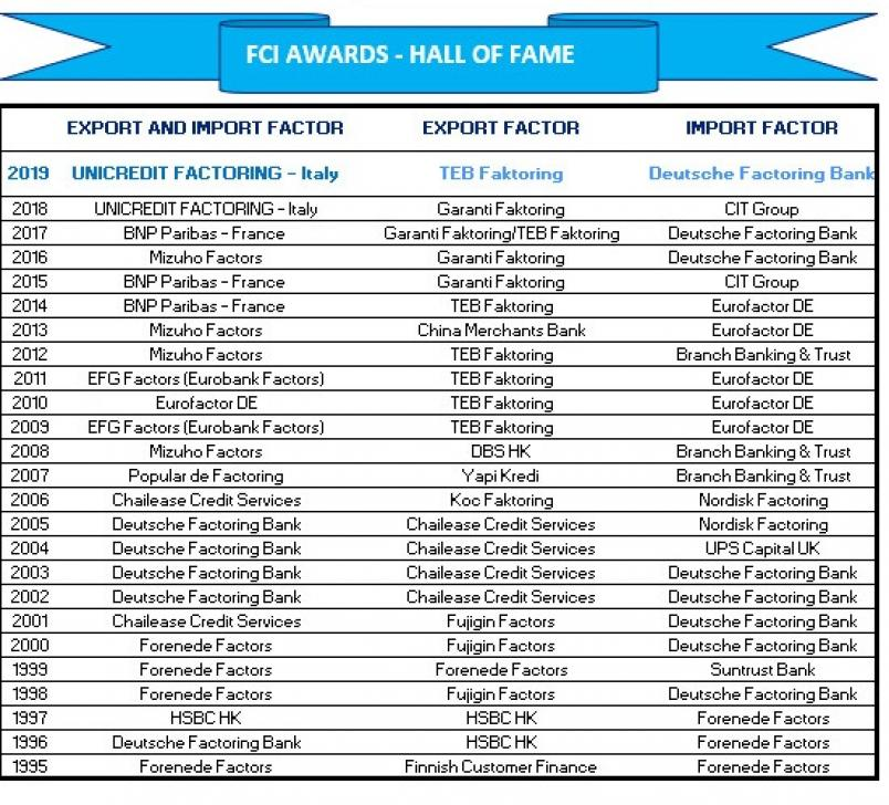 Hall of fame FCI Awards